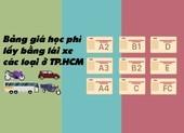 Học phí đào tạo, sát hạch bằng lái xe các loại ở TP.HCM