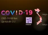 COVID-19 ở Việt Nam: Cập nhật đến 12-3, tìm ra 2 hành khách
