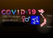 COVID-19 ở Việt Nam cập nhật đến chiều tối 14-3
