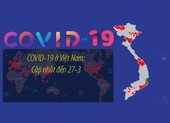 COVID-19 ở Việt Nam: Cập nhật đến 27-3, phác đồ điều trị thứ 3