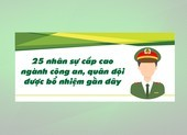 25 nhân sự cấp cao ngành công an, quân đội bổ nhiệm gần đây