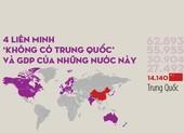 4 liên minh 'không có Trung Quốc' và GDP của các nước này