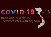 Cập nhật COVID-19 đến trưa 30-7: Thêm 13 ca mới