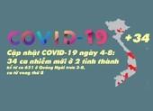 Cập nhật COVID-19 4-8: 34 ca nhiễm mới từ ca 621, 8 BN tử vong