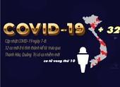 Cập nhật COVID-19 7-8: 32 ca mới từ ca 717
