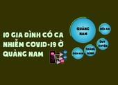 Quảng Nam: 10 gia đình có người thân nhiễm COVID-19