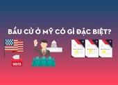 3 điểm đặc biệt của bầu cử tổng thống ở Mỹ