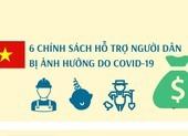 6 chính sách hỗ trợ người dân bị ảnh hưởng do COVID-19