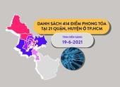 TP.HCM: 21 quận, huyện có 414 điểm phong tỏa do liên quan ca COVID-19 mới
