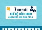 7 thay đổi chế độ tiền lương công chức, viên chức từ 1-8