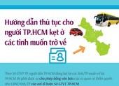 Hướng dẫn thủ tục cho người đang kẹt ở các tỉnh muốn trở về TP.HCM