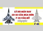 Đọ sức tiêm kích Su-35 của Nga và F-35 của Mỹ