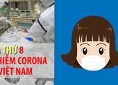Bệnh nhân thứ 8 dương tính Corona ở Việt Nam