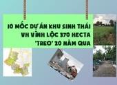 10 mốc dự án Khu sinh thái VH Vĩnh Lộc 'treo' 20 năm qua