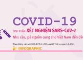 Sinh phẩm xét nghiệm SARS-CoV-2: Nhu cầu, nguồn cung cho Việt Nam đến đâu?