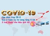 Toàn cảnh dịch COVID: 14 ngày tử vong tăng 4 lần, tin về thuốc