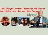 Tiểu thuyết - phim - nhân vật nổi bật từ tác phẩm của Kim Dung