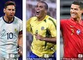 Ronaldo, Messi nói gì khi trở thành cầu thủ hay nhất lịch sử?