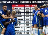 10 CLB thắng nhiều nhất lịch sử Premier League: Bất ngờ Man City