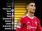 Thống kê tệ nhất Premier League của Ronaldo