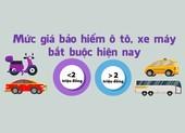 Mức giá bảo hiểm ô tô, xe máy bắt buộc hiện nay