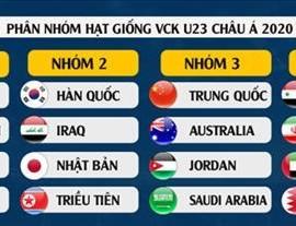 U-23 Việt Nam là hạt giống số 1 thì ngại ai?