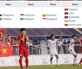 U-22 Việt Nam rơi vào nhóm các đội... vô hại ở SEA Games 30