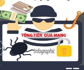 Những thủ đoạn tống tiền người dùng qua mạng