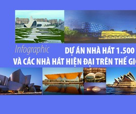 Dự án nhà hát 1.500 tỉ và các nhà hát hiện đại trên thế giới