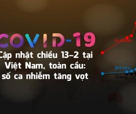 Dịch COVID-19 ở Việt Nam, toàn cầu: Cập nhật 13-2, thuốc trị