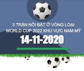 Lịch sử đối đầu 3 trận nổi bật vòng loại World Cup 2022