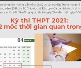 Kỳ thi THPT 2021: 12 mốc thời gian quan trọng thí sinh cần nhớ