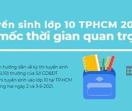 Tuyển sinh lớp 10 TPHCM 2021:  13 mốc thời gian quan trọng