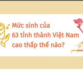 Mức sinh của 63 tỉnh thành Việt Nam cao thấp thế nào?