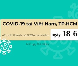 Infographic: Hơn 1.200 ca nhiễm cộng đồng trong đợt 4 ở TP.HCM