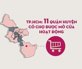 TP.HCM: 11 quận, huyện có chợ đang hoạt động và sắp mở cửa trở lại