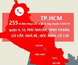 235 số điện thoại các tổ phản ứng nhanh COVID-19 ở 8 quận huyện TP.HCM