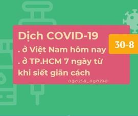 Dịch COVID-19 ở Việt Nam 30-8: Ca nhiễm ở TP.HCM chưa giảm từ khi siết giãn cách