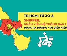 TP.HCM: Shipper, nhân viên hệ thống bán lẻ được ra đường với điều kiện nào?