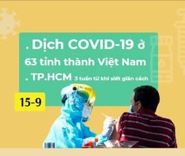 COVID-19 ở Việt Nam 15-9: Tốc độ ca mới tại TP.HCM giảm dần sau 3 tuần giãn cách
