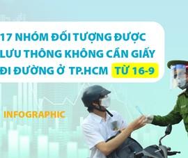 Chi tiết 17 nhóm đối tượng được lưu thông không cần giấy đi đường ở TP.HCM