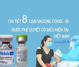8 vaccine COVID-19 được Việt Nam duyệt: Sẽ mua 10 triệu liều Abdala của Cuba