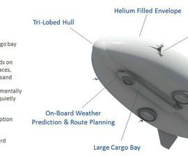 Lockheed ra mắt khinh khí cầu khổng lồ