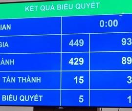 Quốc hội miễn nhiệm Chủ tịch Quốc hội Nguyễn Thị Kim Ngân