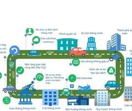 VNPT: Các giải pháp lõi phục vụ xây dựng chính phủ điện tử