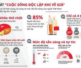 Chỉ 4/10 người Việt có kế hoạch hành động cho cuộc sống về già