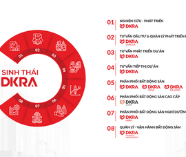DKRA Vietnam chào đón DKRA Libra - thành viên thứ 7 trong hệ thống