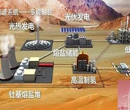 Bắc Kinh phát triển công nghệ hạt nhân mới, có thể thay thế lò phản ứng uranium