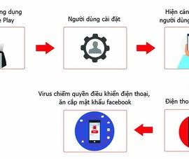Người dùng cần đổi ngay mật khẩu Facebook