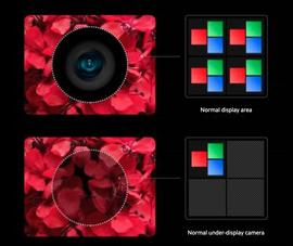 Camera ẩn dưới màn hình thế hệ thứ 3 có gì đặc biệt?